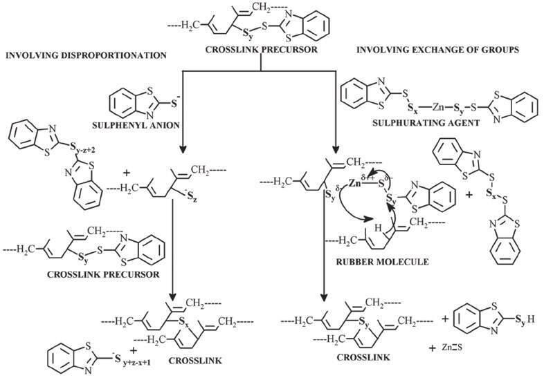Частицы оксида цинка: свойства и применение как активатора вулканизации